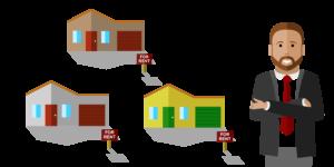 Burleson property management